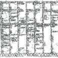 Tanti secoli fa, prima del nostro attuale calendario (detto gregoriano), gli antichi Romani utilizzavano il calendario di Romolo, composto da 304 giorni, ovvero 10 mesi: il primo dell'anno era marzo, […]