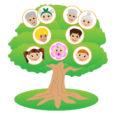 Occorrente cartoncini colorati (marrone, verde, blu50 per 70 e altri colori ) forbici colla a caldo colla pennarelli tempere foto della famiglia Prendi il cartoncino marrone e disegnal'albero, poi prendi […]