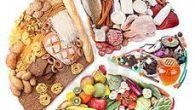 L' educazione alimentare pone delle basi per il mantenimento dello stato di salute e del benessere. La prima regola dell' educazione alimentare è la giusta alimentazione. Al nostro corpo servono […]